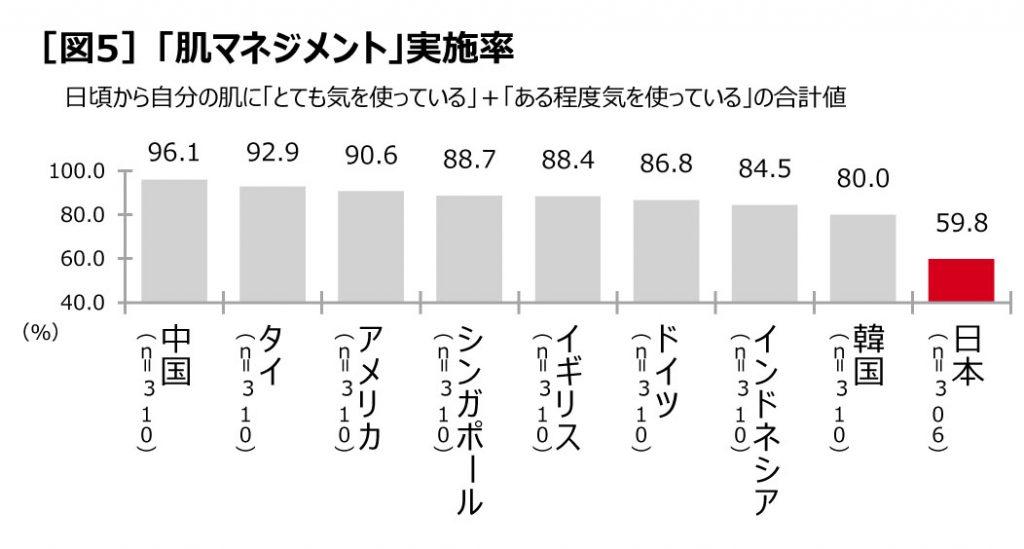 graph