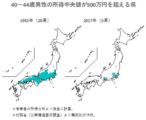40-44歳男性の所得中央値が500万円を超える県