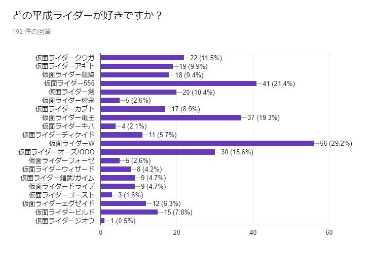 rider_results1