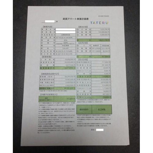 2枚目の事業計画書