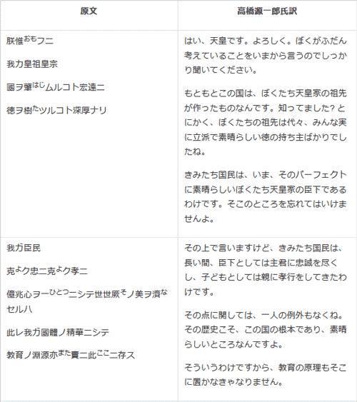 高橋源一郎氏訳01