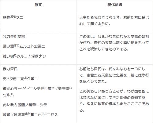 現代語訳01