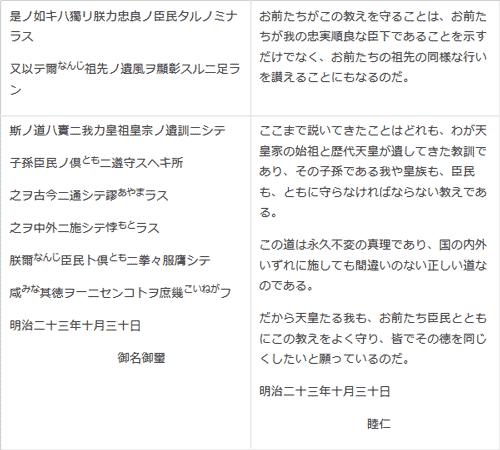 現代語訳03