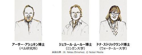 ノーベル物理学賞チーム