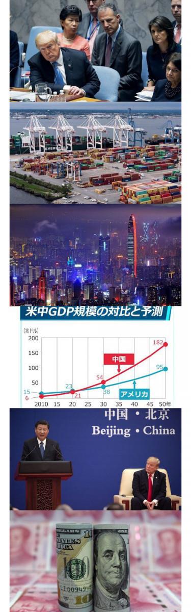 米中GDP規模の対比と予測