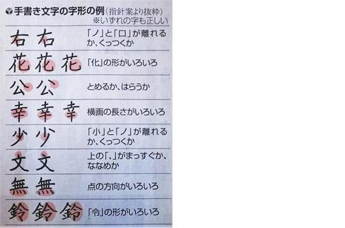 2.29読売新聞夕刊