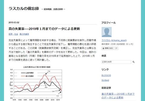 真の失業率──2019年1月までのデータによる更新(ラスカルの備忘録)