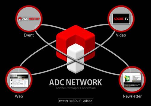 ADCのコンセプト