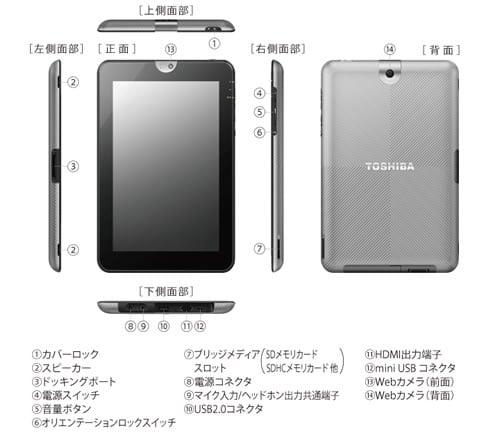 東芝がAndroid 3.0搭載の『レグザタブレット AT-300』を6月発売へ