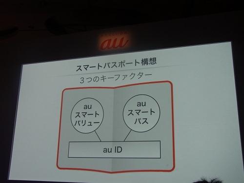 『スマートパスポート』は『auスマートパス』、『auスマートバリュー』、『au ID』から構成