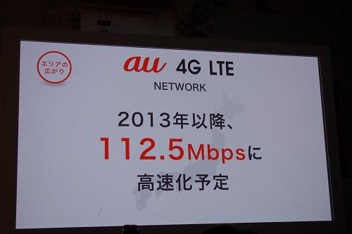 2013年以降には112.5Mbpsに高速化
