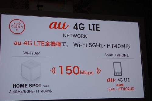 冬モデルは全機種が5GHz、HT40のWi-Fi通信に対応