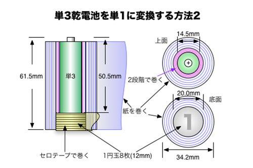 単3電池を単1電池に変換する方法