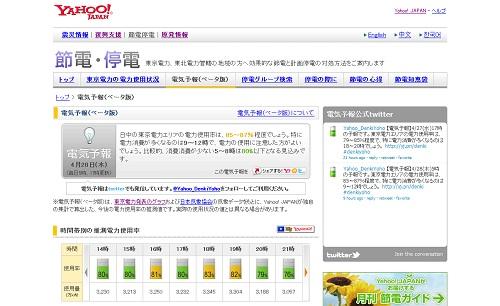 Yahoo!JAPAN『電気予報(ベータ版)』