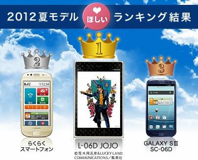 『Facebook』ユーザーが選ぶドコモ2012年夏モデル人気投票 結果は1位ジョジョケータイ・2位らくらくホン・3位GALAXY S III