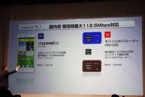 112.5Mbpsの高速通信対応製品