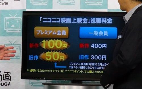 上映会は新作100円・旧作は50円だ