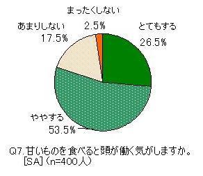 カンロ調査3