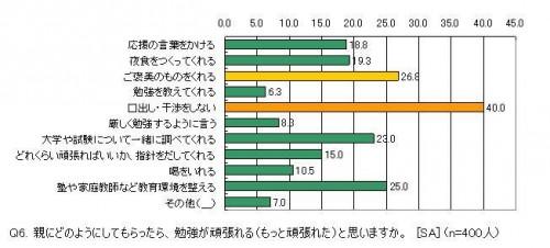 カンロ調査6