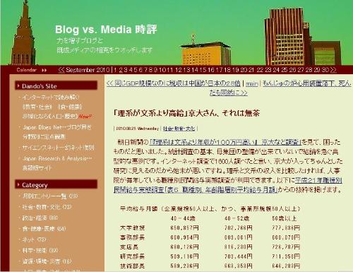 Blog vs Media 時評