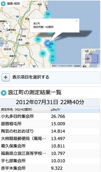 浪江町の測定結果一覧より