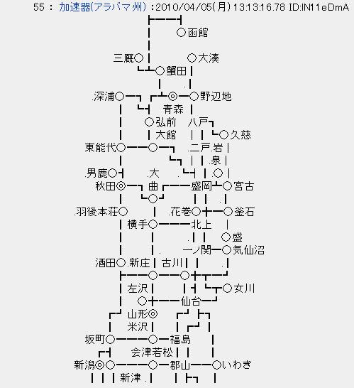 ムダだと思う駅トップ10