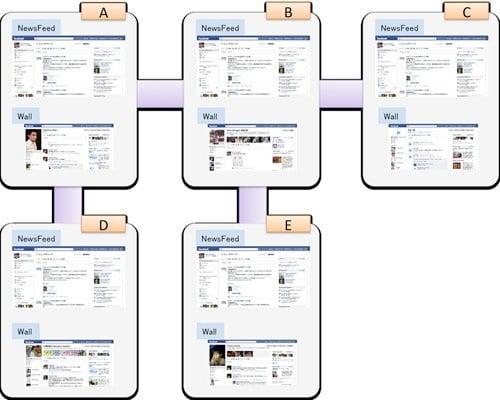『Facebook』 ウォールとニュースフィードの違い