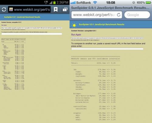 『SunSpider JavaScript Benchmark』の結果。左が『GALAXY S III』、右が『iPhone 4S』