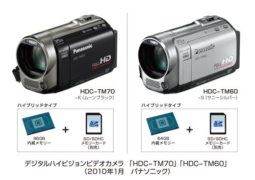 HDC-HS350