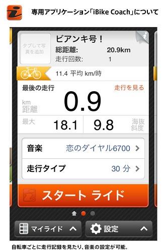 専用アプリ『iBike Coach』