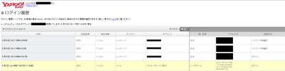 Yahoo! JAPANで不正ログインが多数報告される 至急ご確認を!