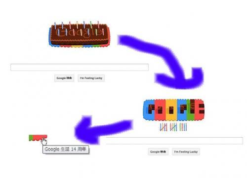 谷歌成立14周年!恭喜! 9月27日是谷歌的生日