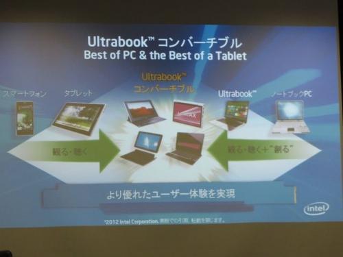 アナタはもう買った? で出し好調新OS!Windows 8関連のニュースまとめ