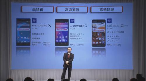NTTドコモ、5インチフルHDやクアッドコアCPUなどが標準的になった「2013年春モデル」を発表!Android搭載スマホ&タブレット10機種含む12機種を一気に投入