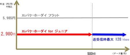 130128_sh-05e_packet_01