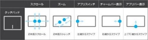 XPS13がフルHD対応  デルのUltrabook「XPS 13」にフルHDモデルが追加