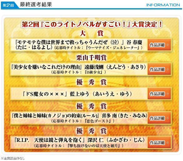第2回「このライトノベルがすごい!」大賞は、谷春慶さんの「モテモテな僕は世界まで救っちゃうんだぜ(泣)」に