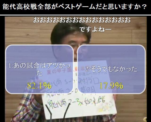 能代商(秋田)の試合は、ニコ生視聴者もアツくなったようだ