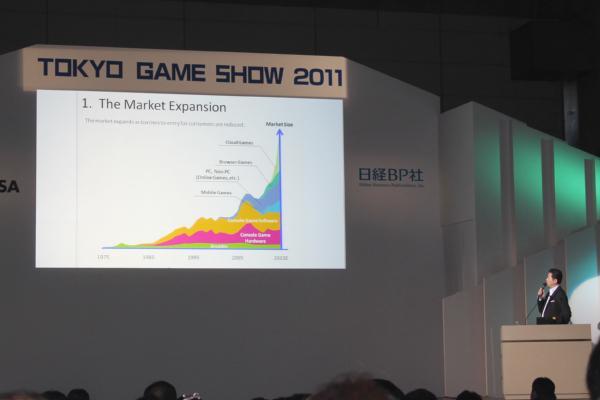 「東京ゲームショウ2011」が開幕