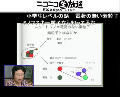 まずニュートリノについて説明する野尻美保子氏
