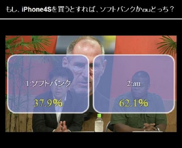 アンケート「もし、iPhone4Sを買うとすれば、ソフトバンクかauどっち?」