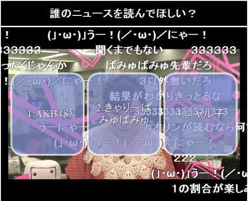 番組では、視聴者に向けて「誰のニュースを読んで欲しい?」とアンケートを実施