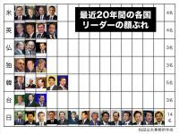 松田公太議員(み)首相公選制について