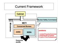 [Nuclear Regulatory Agency] Briefing of LDP-Komeito Counterproposal by Yasuhisa Shiozaki