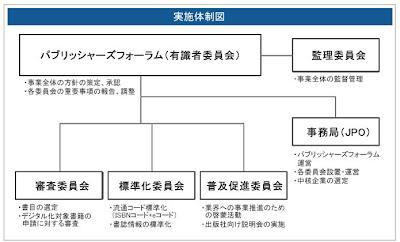 日本出版インフラセンターが経済産業省「コンテンツ緊急電子化事業」の特設ページを開設しました