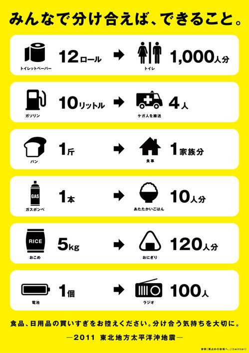 【ギズモード・ジャパン】だめ、買い占め! そのお米その電池で今できること、わかりやすいインフォグラフィック #jishin