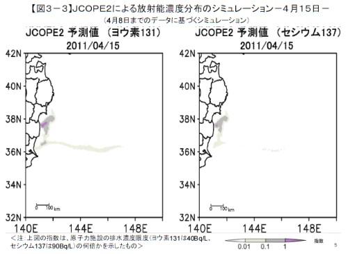 海域における放射能濃度のシミュレーション(JCOPE2)
