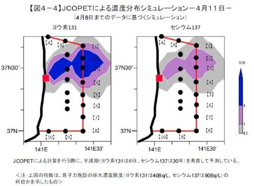 海域における放射能濃度のシミュレーション(JCOPET)