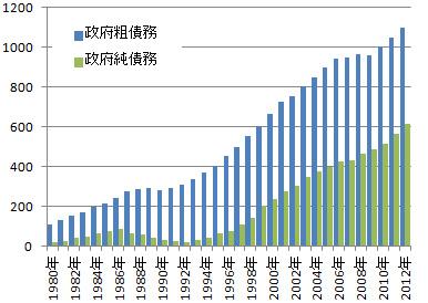 NHKスペシャル「日本国債」の本当の問題