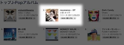 iTunesランキング